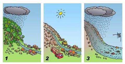 bildserie-erosion